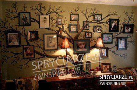 Drzewo genealogiczne z obrazami